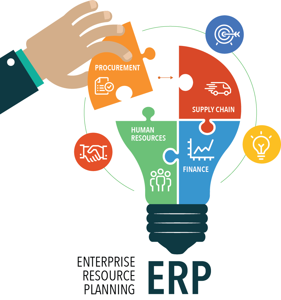 erp Simply put, crm is a system for recording and storing all information related to customer interactions crm systems like salesforce and microsoft dynamics crm provide a standardized method for collecting and sharing customer data and cataloging customer interactions.
